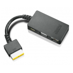 Lenovo ThinkPad OneLink Adapter
